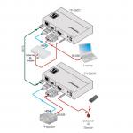 Prenášač signálu cez HDBaseT Kramer TP-580 SET TR