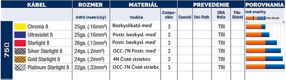 koaxialne-kable-porovnanie.jpg